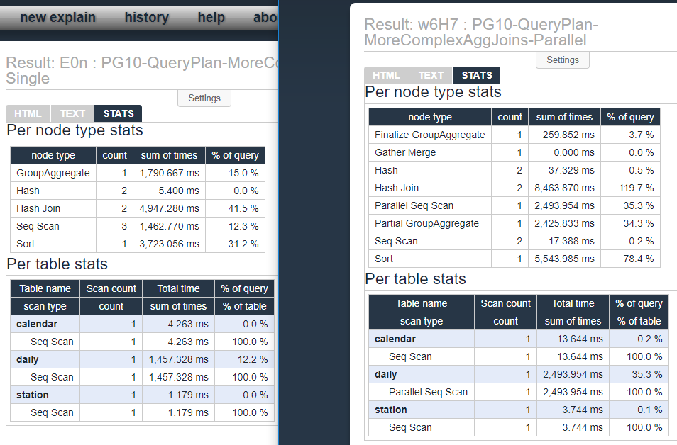Screenshot showing side by side CPU times from previous two links above
