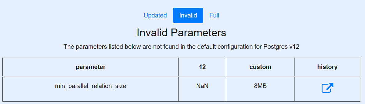 Screenshot showing invalid parameter detected in custom configuration vs Postgres 12 default configuration)