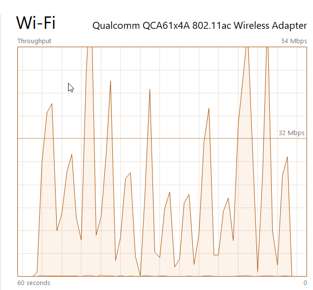 Screenshot showing large bursts of network usage when querying nearly 500k rows of spatial data from QGIS.