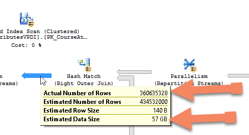 Screenshot of a MS SQL query moving 57GB of data in one single step